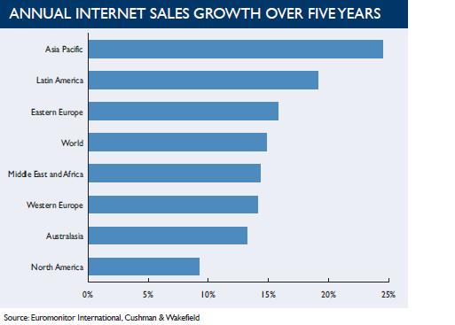 فروش اینترنتی بهترین سالاد